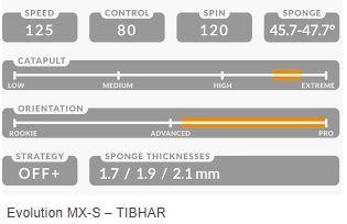 Tibhar Evolution MXS